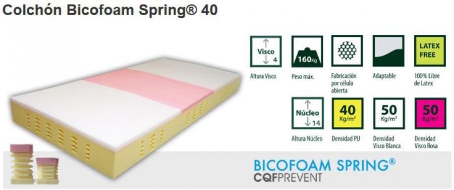 Colchón Bicofoam Spring 40